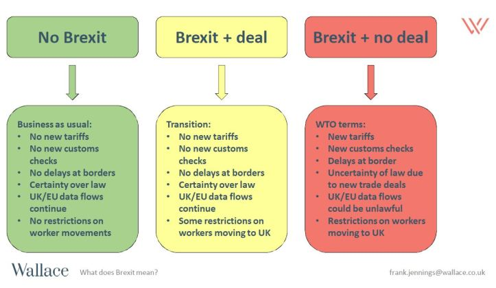 what does brexit mean